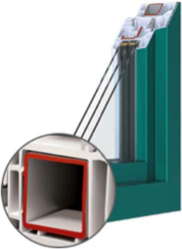 Serramenti PVC Monza Resistenza
