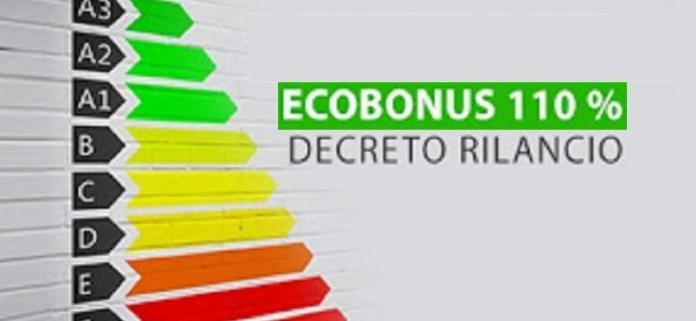 Ecobonus 110 serramenti decreto rilancio